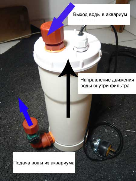 Аквариумный фильтр внешний своими руками